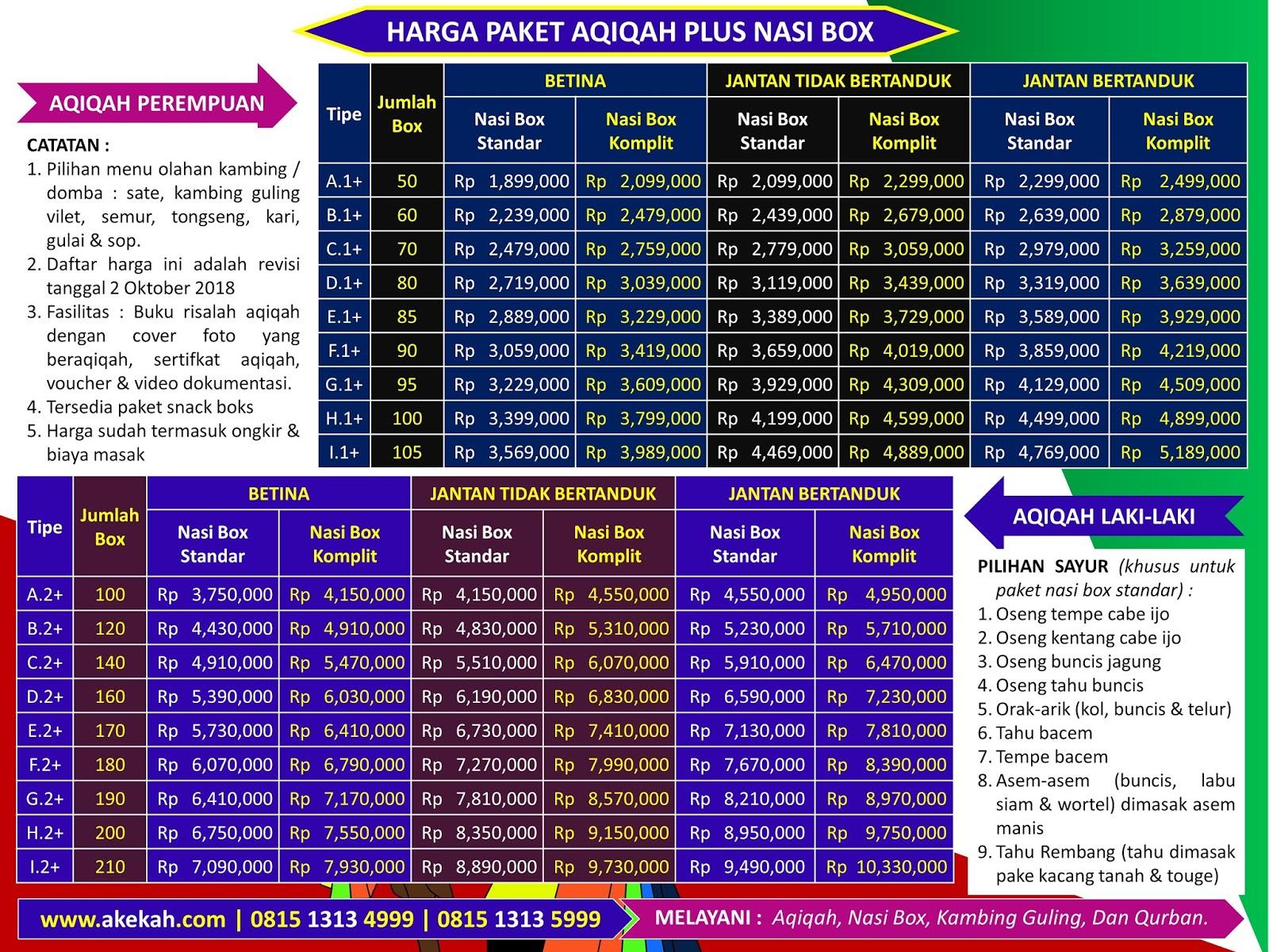Harga Paket Aqiqah & Catering Plus Untuk Perempuan Wilayah Kecamatan Tamansari Kabupaten Bogor