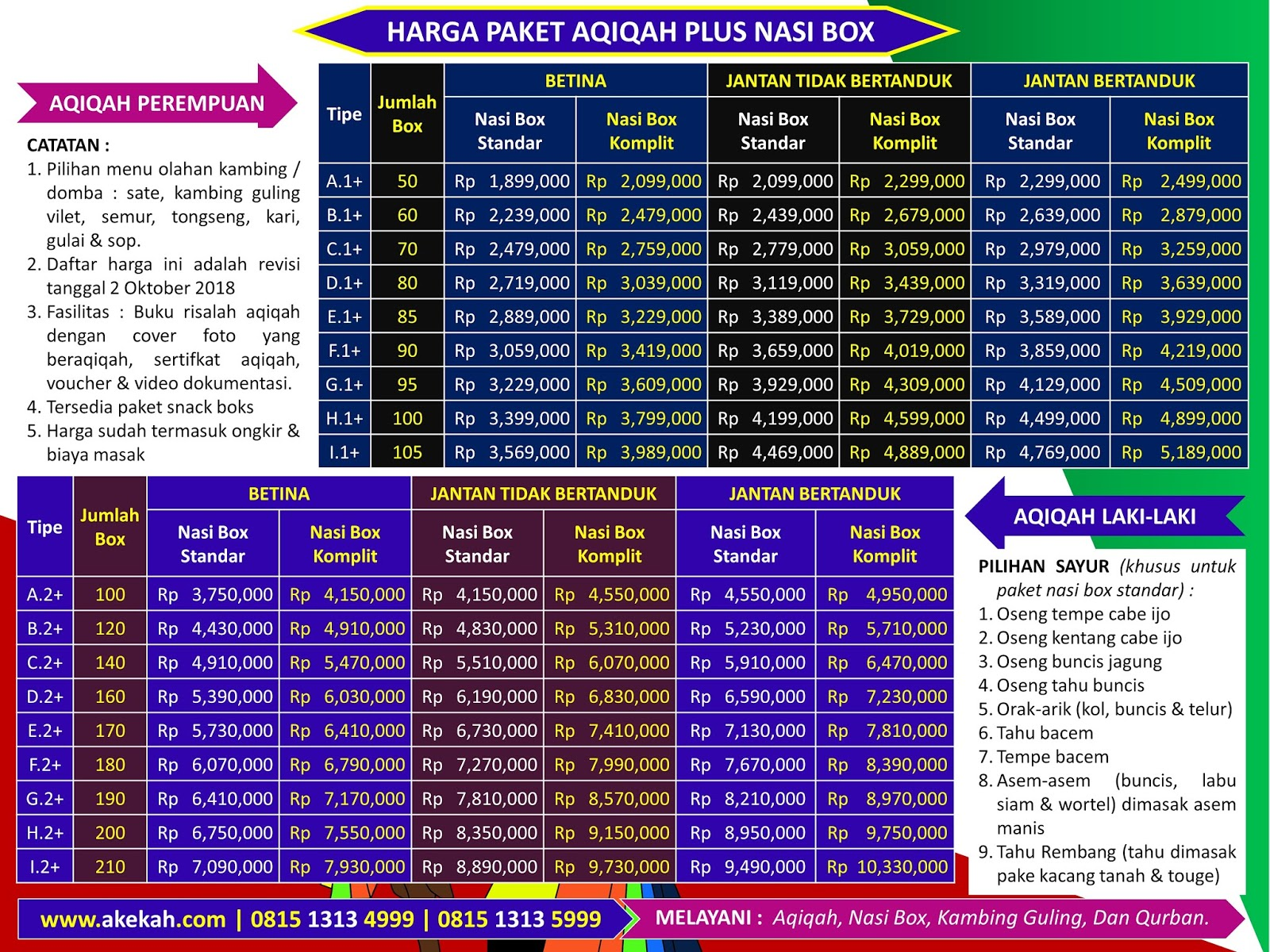 Harga Akikah Dan Catering Plus Untuk Anak Laki-Laki Di Daerah Kabupaten Bogor Jawa Barat