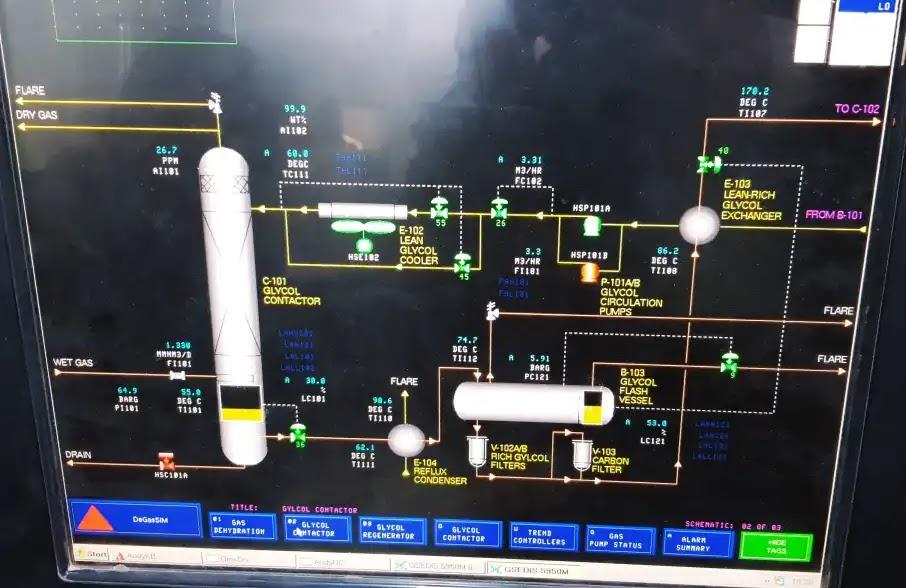 تجفيف الغاز الطبيعي   Natural Gas Dehydration