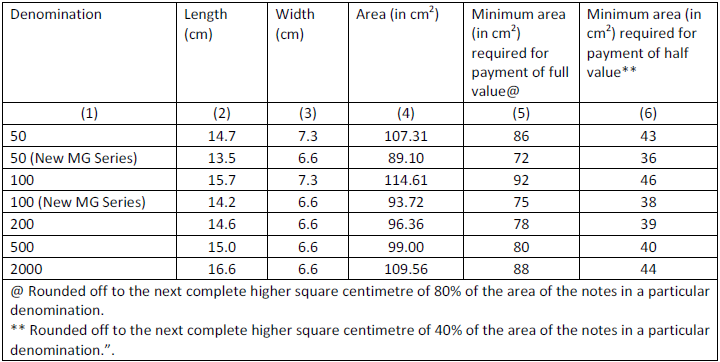 value of mutilated note refund in full undivided area of single largest piece
