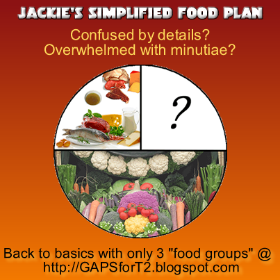 Jackie's simplified food plan