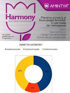 Amintya Harmony pareri forumuri menopauza