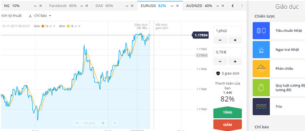 Olymp Trade: kiếm tiền trên thị trường tài chính - sự thật hay những lời đồn đại?