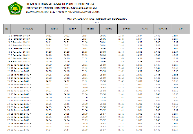 Jadwal Imsakiyah Ramadhan 1442 H Kabupaten Minahasa Tenggara, Provinsi Sulawesi Utara