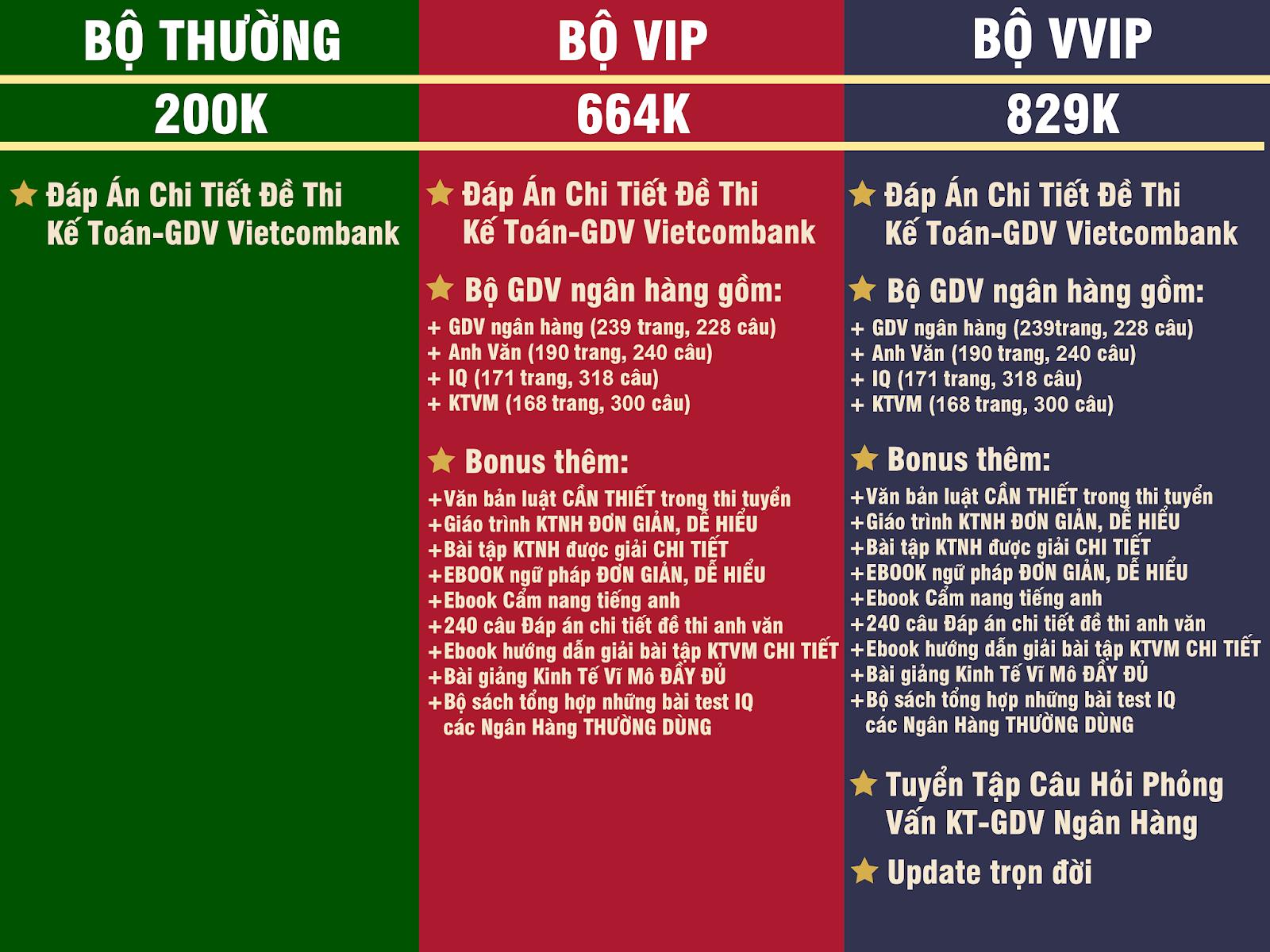 Đáp Án Chi Tiết Đề Thi Kế Toán Giao Dịch Viên Vietcombank