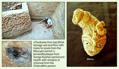 Finds shed light on the Chalcolithic