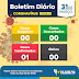 PREFEITURA DE FILADÉLFIA CONFIRMA PRIMEIRO CASO DE CORONAVÍRUS NA CIDADE