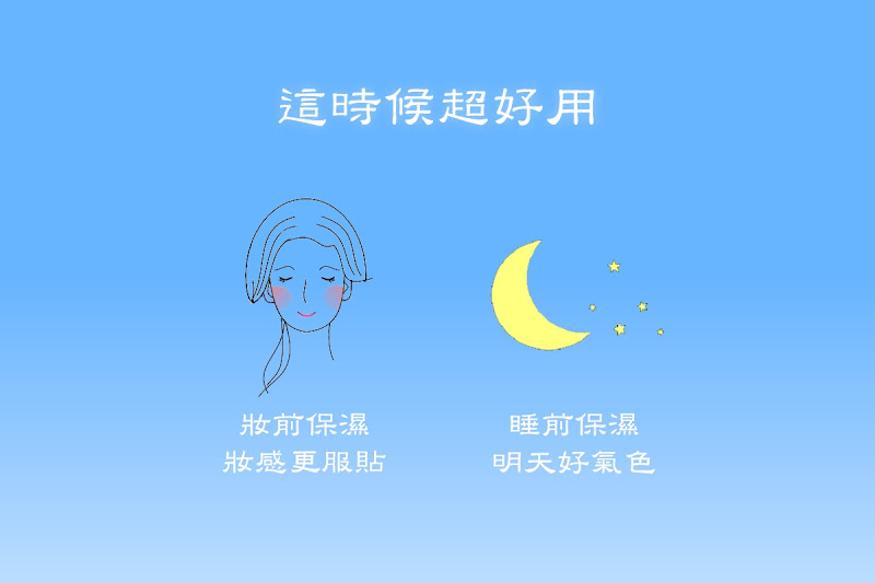 瑞桂高效保濕精華液,化妝前使用,讓妝感服貼,睡前使用,隔天整天好氣色