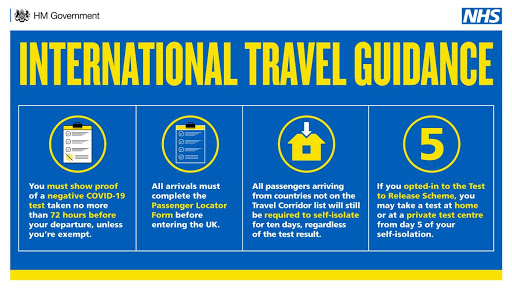 080121 international travel rules UK