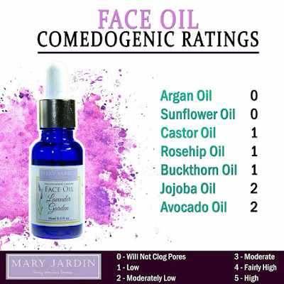 comedogenic rate face oil mary jardin