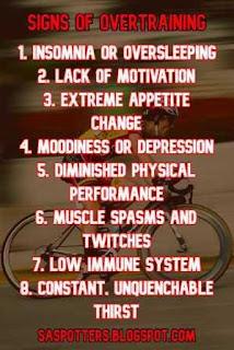 List of over training symptoms