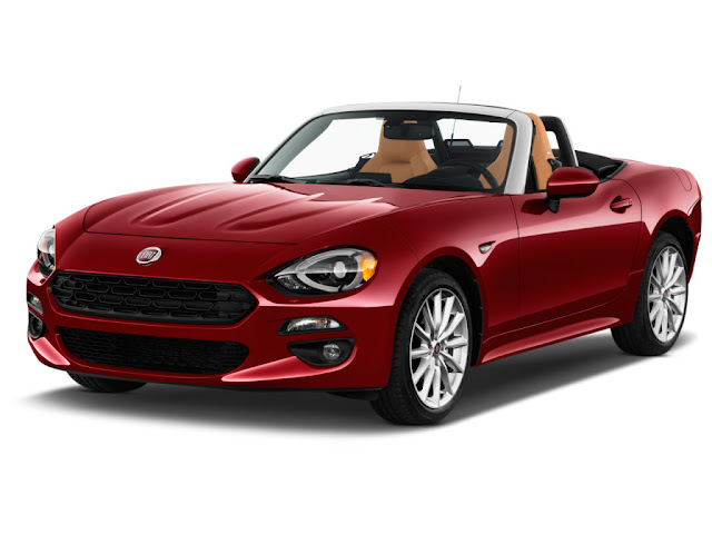 2020 FIAT 124 Spider Review