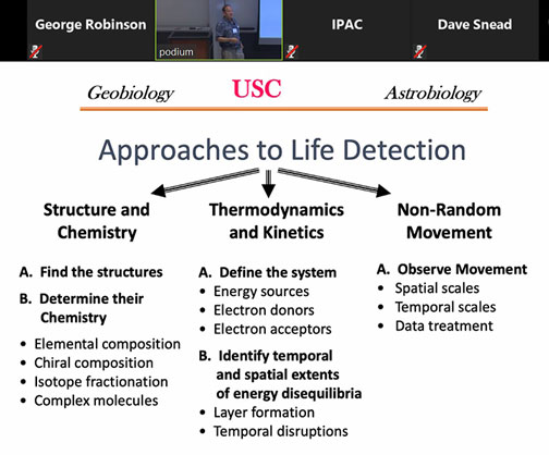 Approaches to Life Detection (Source: Ken Nielson, USC, at Astrobiology for Astronomers Workshop)
