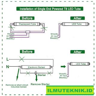 Merubah Rangkaian Lampu TL Neon ke TL LED - ilmuteknik.id