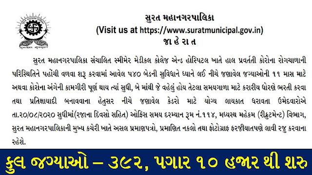 Surat Municipal Corporation (SMC) Recruitment for 392 Specialist, Sr. Resident, Medical Officer, Nurse & Aya Posts 2020