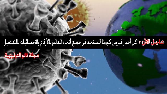 متجدد.. كل أخبار فيروس كورونا المستجد فى جميع أنحاء العالم والإحصائيات بتاريخ اليوم