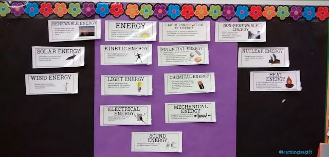 Picture of CONSERVATION OF ENERGY: Illustrated Word Wall @teachingisagift.blogspot.ca