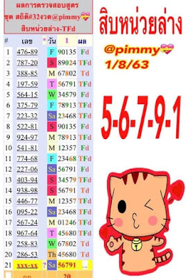 Thailand Lottery Exclusive 3up Pairs Facebook Timeline 01 August 2020