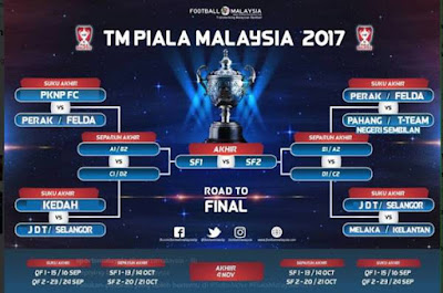 Keputusan Terkini Suku Akhir Kedua Perak vs Pahang 23 September 2017