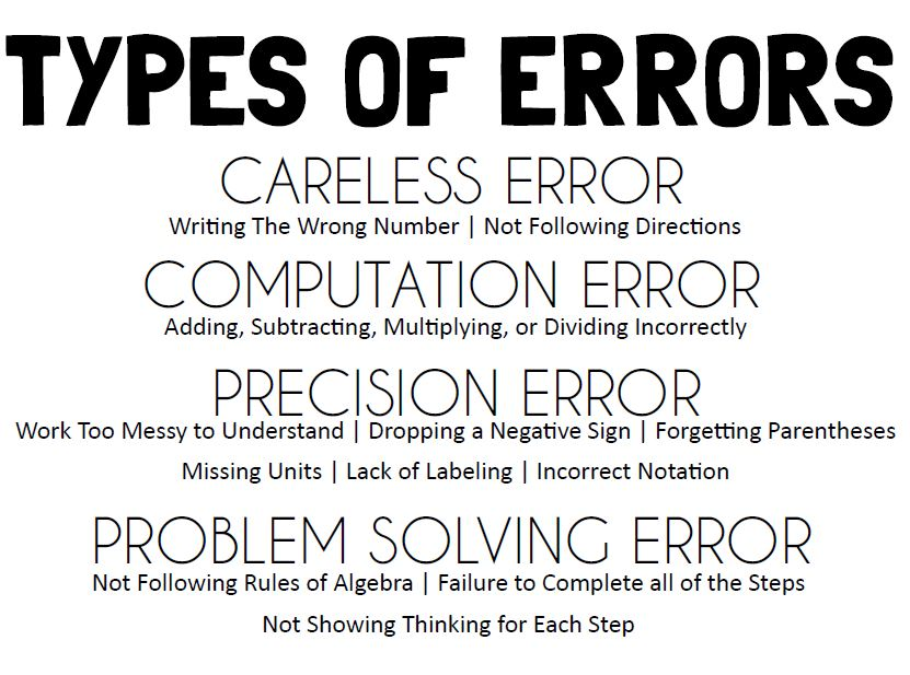 Math = Love: Error Analysis Sheet & Types of Errors Notebook Page