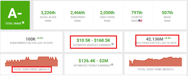 without-make-video-on-youtube-earning-proof