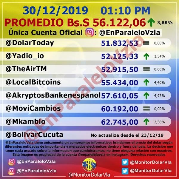 PRECIO DEL DÓLAR ANIQUILA AL BOLÍVAR  VALORES PROMEDIO AL 02/01/2020 + CALCULADORA