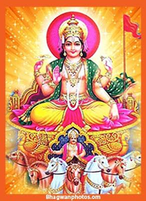 Surya Bhagavan Images