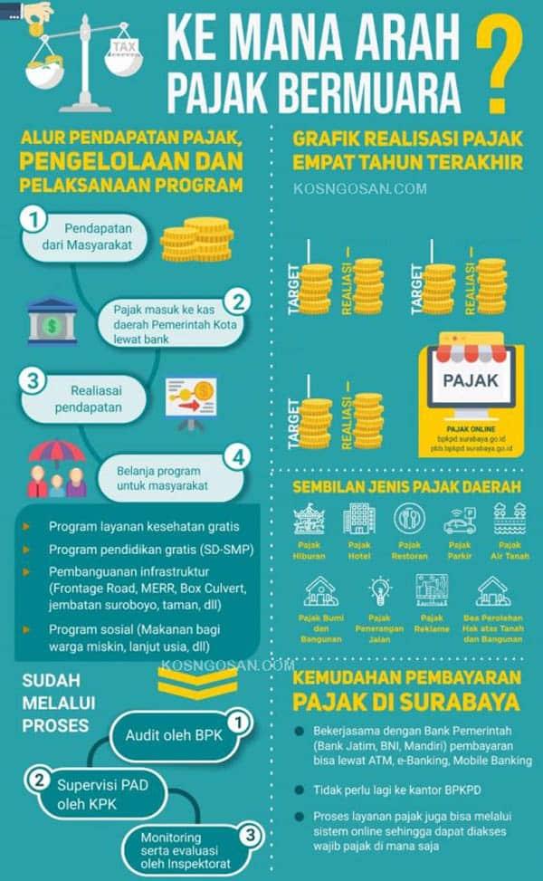 infografis pajak