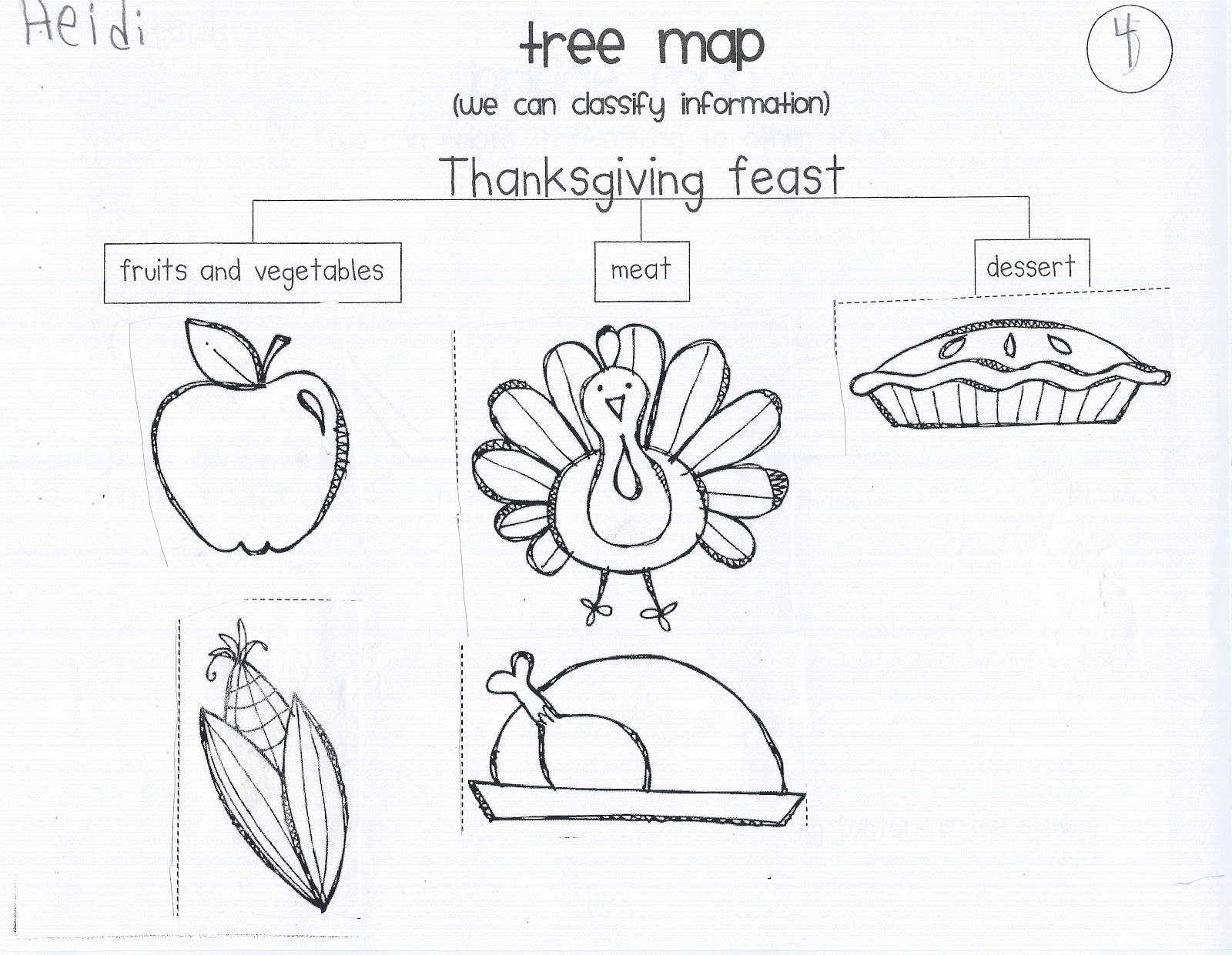 my crazy life in kindergarten: November: Thanksgiving book