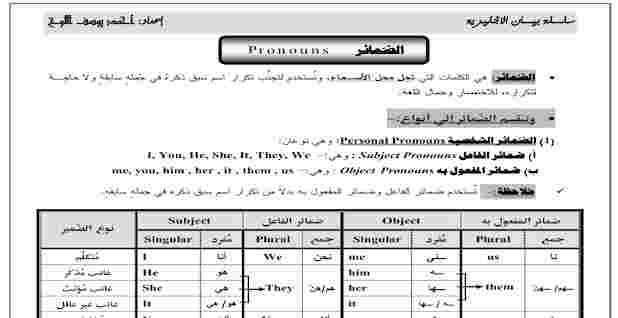 شرح قواعد اللغة الانجليزية بطريقة مبسطة من سلسلة بيسان