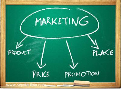 Pengertian, Tujuan, dan Fungsi Manajemen Pemasaran
