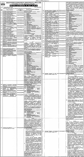 bahauddin-zakariya-university-bzu-multan-teaching-jobs-2021-download-application-form