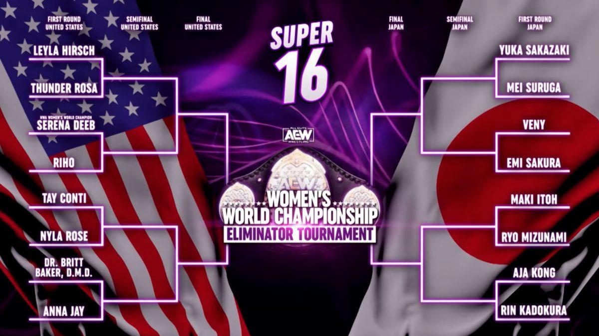 Revelada possível finalista do AEW Women's Eliminator Tournament