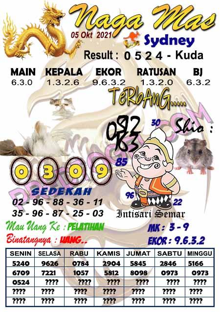 Syair Nagamas Sdy Selasa 05 Oktober 2021