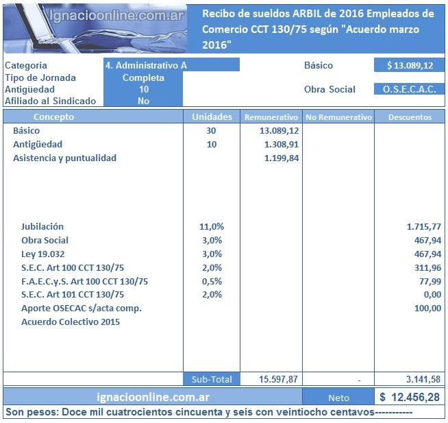 Empleados de Comercio: liquidación Abril 2016 con aumento + excel
