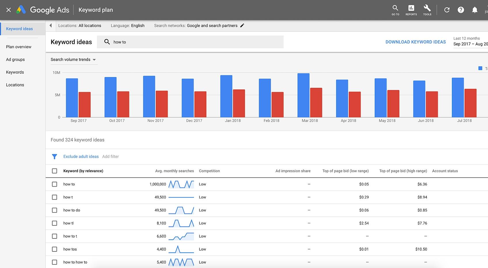 free keyword research tools google keyword planner