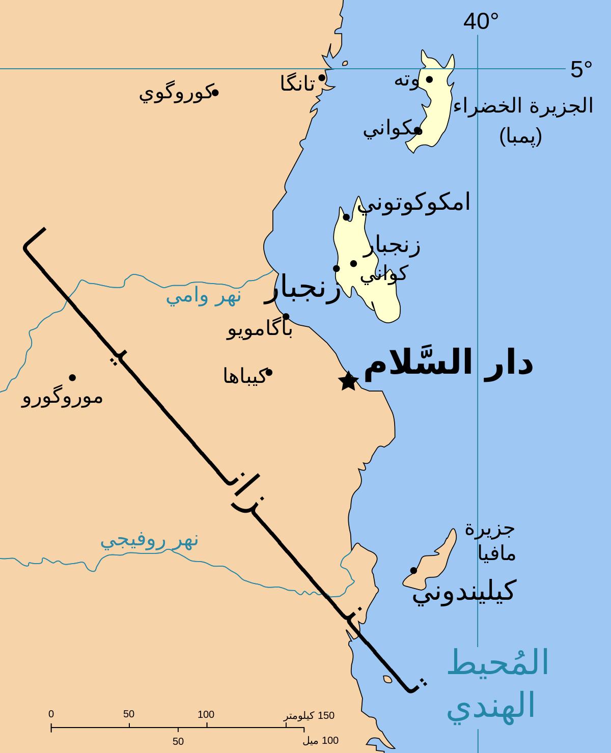 سلطنة زنجبار