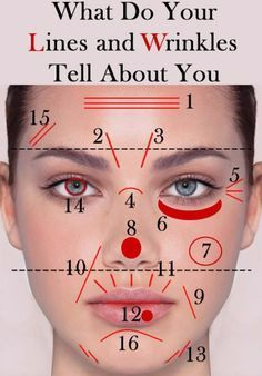 What Do Your Lines and Wrinkles Tell About You