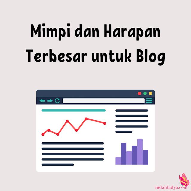 Harapan Terbesar Untuk Blog