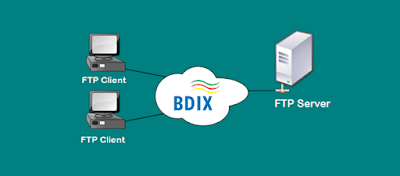 FTP Server BD: Best FTP BD