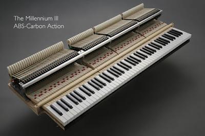 Bộ máy cơ thiên niên kỷ III (Millennium III Action), các bộ phận làm từ ABS-Carbon