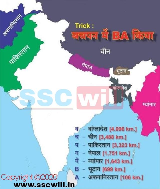 भारत के पड़ोसी देश - Bharat Ke Padosi Desh