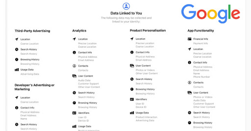 Google Reveals What Personal Data Chrome and Its Apps Collect On You