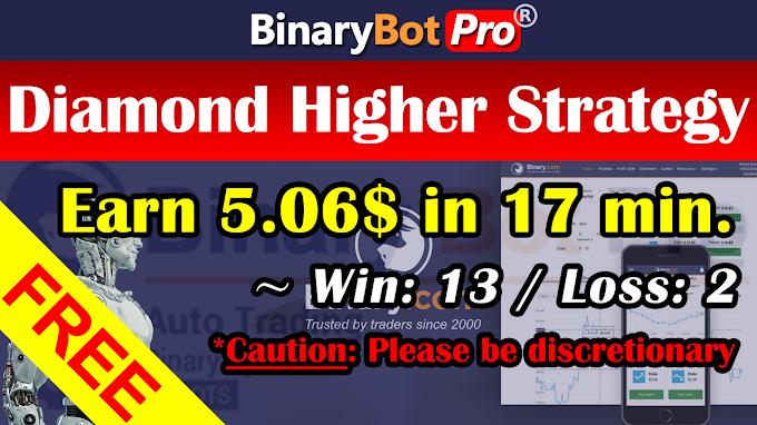Diamond Higher Strategy (18-Sep-2020) | Binary Bot | Free Download