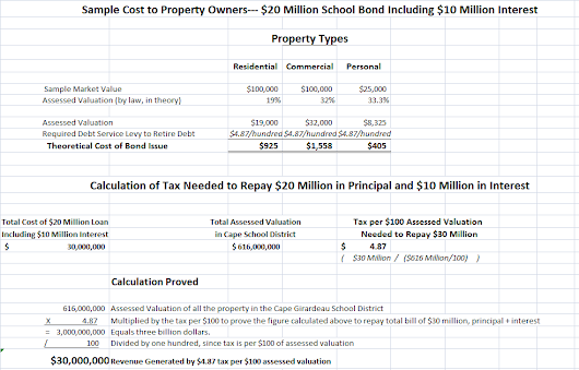 $20 Million School Bond--What Will It Cost You?