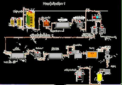 gellan gum flow chart