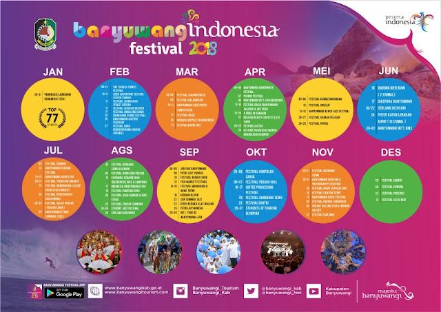Daftar lengkap Banyuwangi Festival 2018.