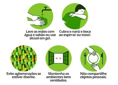 https://www.saude.gov.br/saude-de-a-z/coronavirus