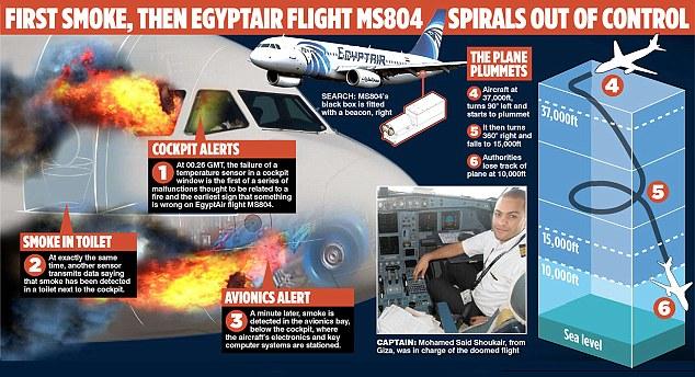 Julian Bray Aviation Security & Operations