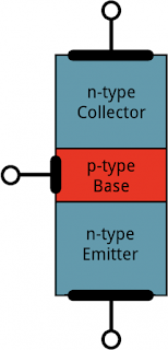 Gambar-Struktur-Transistor